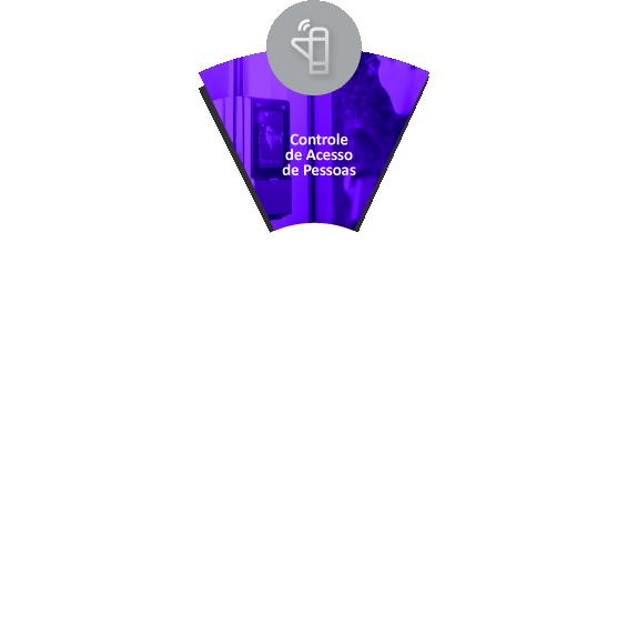 Processo em formato circular: seção 4