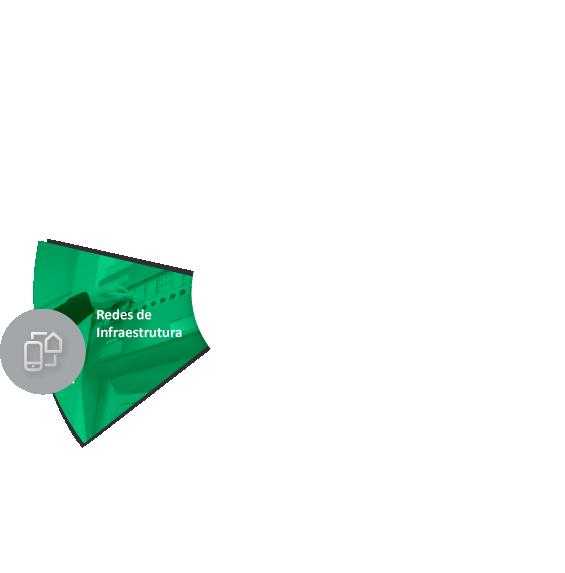 Processo em formato circular: seção 6